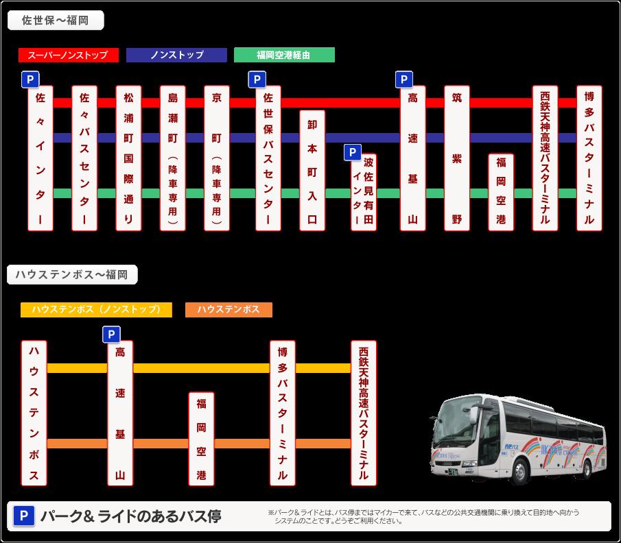 sasebo-htb-unkoukeiro201607