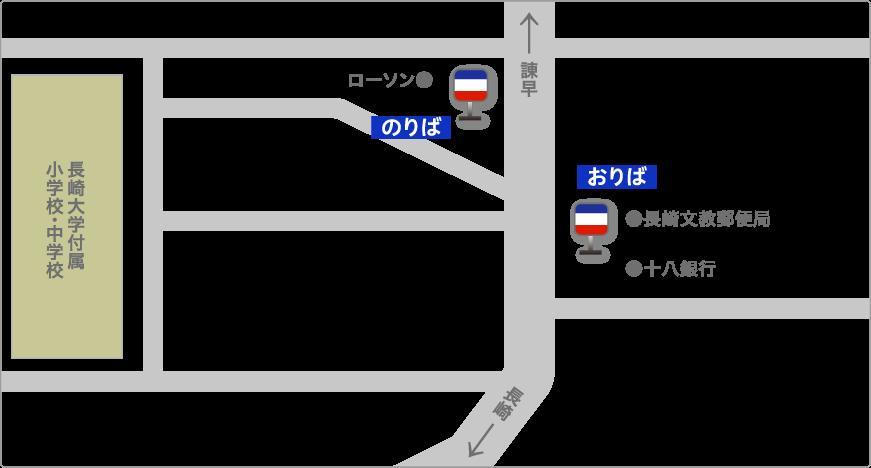 syowamachi