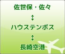 長崎空港線