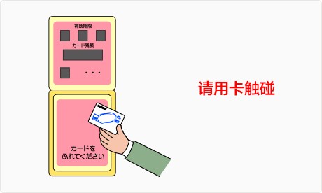 使用长崎智能卡的时候