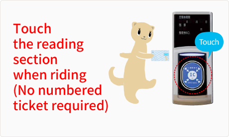 Touch  the reading  section  when riding (No numbered  ticket required)